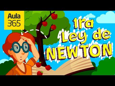 ¿Qué es la Fuerza? Primera Ley de Newton | Videos Educativos para Niños
