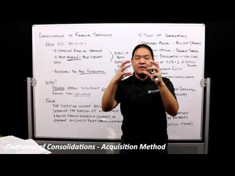 Advanced Accounting - Part 1 Introduction to Consolidations (Acquisition Method)