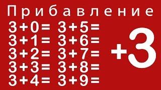 Учимся прибавлять цифру 3. Урок 1. Учимся считать.