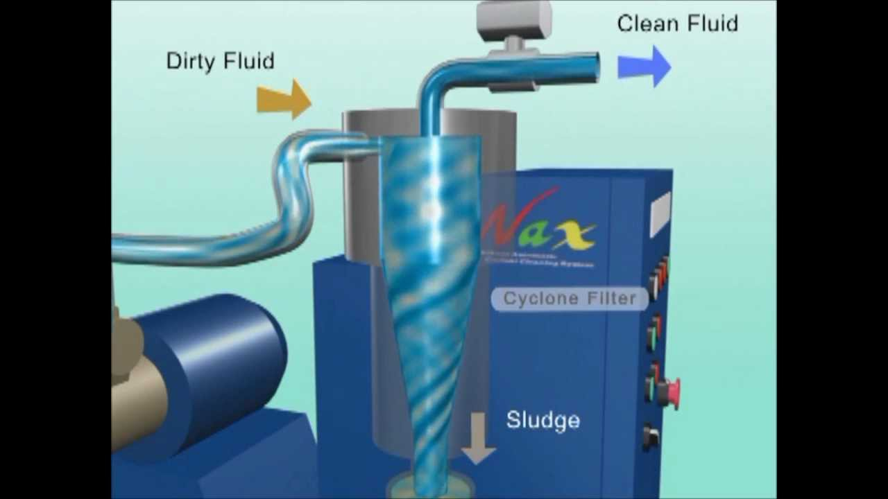 Machining Coolant Filtration Snapshot Video Nikuni Vdf