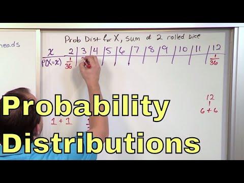 02 - Random Variables And Discrete Probability Distributions
