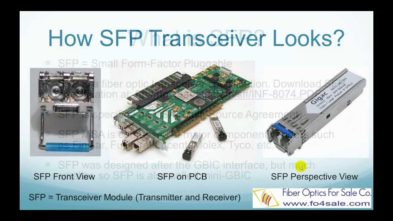 What Is Sfp Transceiver Fo4sale Com Youtube