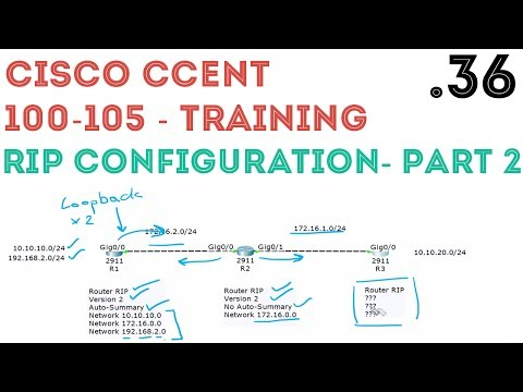 Cisco - CCENT/CCNA R&S (100-105) - Configuring RIP. Part2 .36