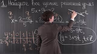 Алгебра, 8 класс | Диофантовы уравнения. Часть 1