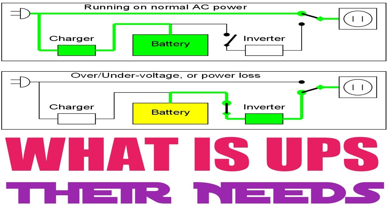 Ups Circuit Diagram And Working Principle Two Way Intercom Engineersgarage What Is Uses Of In Hindi Youtube
