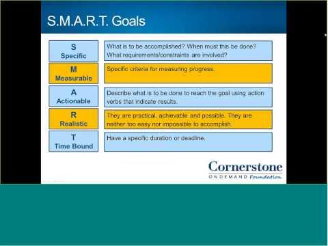 Goal Management Best Practices for Nonprofit Leadership