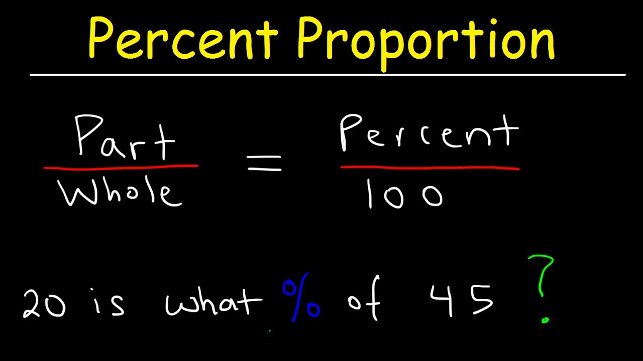 Part Whole Percent Proportion Word Problems Youtube