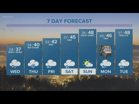 KGW Evening Weather Forecast 1-14-20