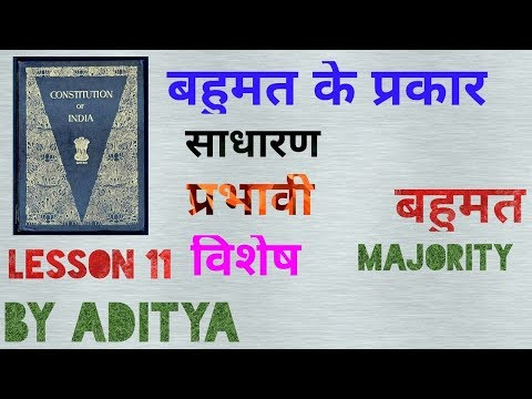lesson 11,CONSTITUTION AND POLITY,TYPE OF MAJORITY,SIMPLE,EFFECTIVE,SPECIAL MAJORITY