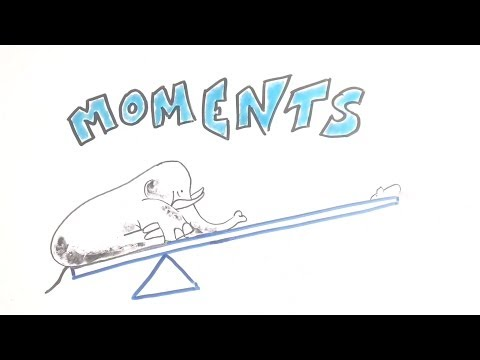GCSE Physics Moments
