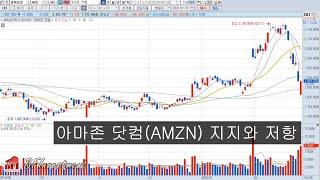 미국주식] 아마존닷컴 AMZN 지지선과 저항선