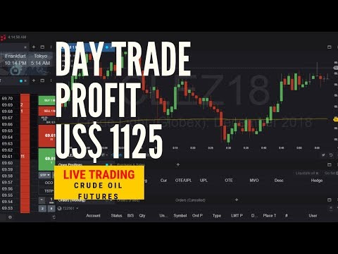 WTI Crude Oil Futures Day Trading 21022019 Profit US$ 1125 (NYMEX)