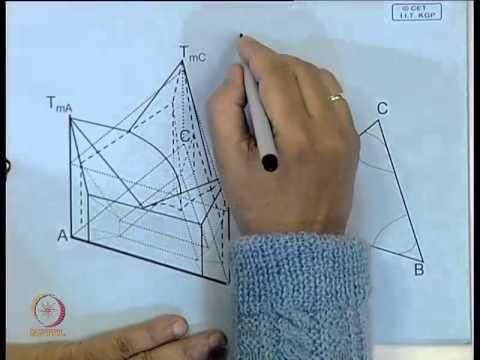 Mod 01 Lec 25 Ternary Phase Diagram