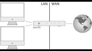 IP LAN e IP WAN - ¿Qué es?