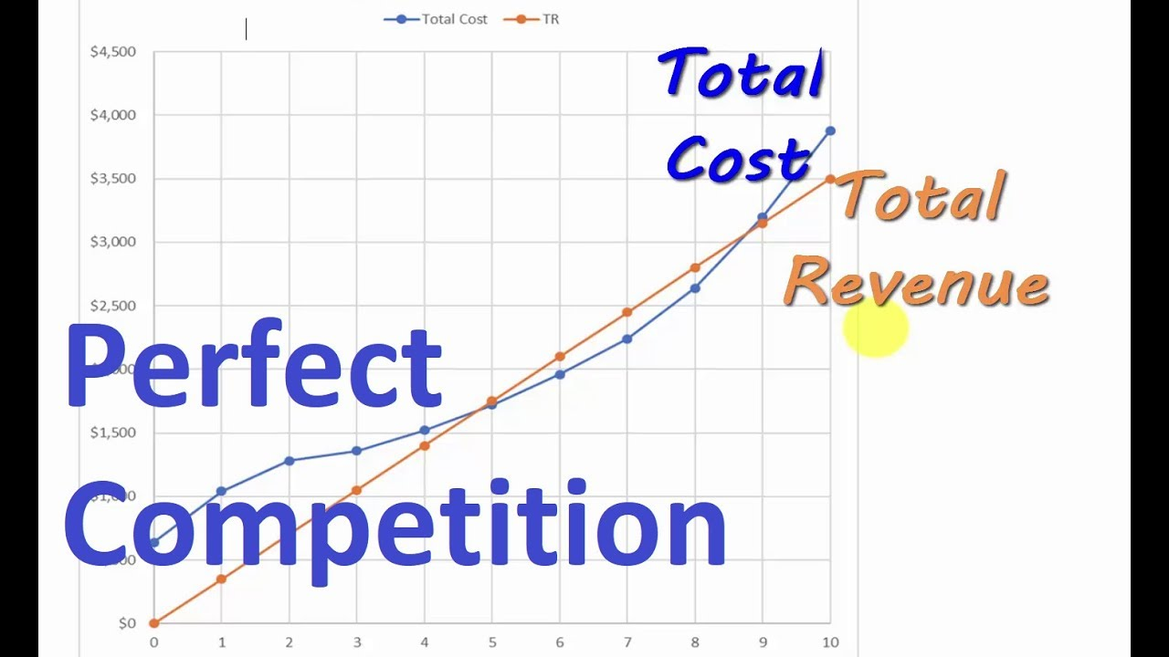 features of pure competition