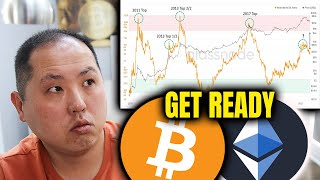 GET READY FOR BITCOIN'S NEXT MOVE