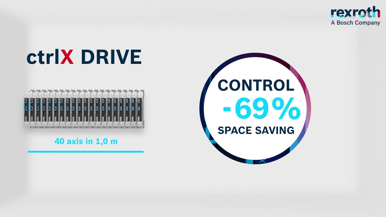 [EN] ctrlX DRIVE – less hardware, maximum performance