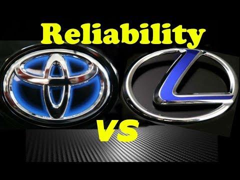 Lexus vs Toyota Reliability - Can Anyone Beat Toyota?