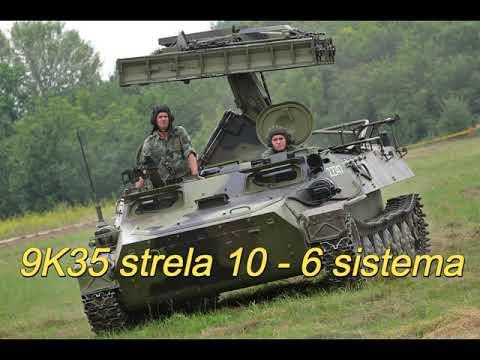 PVO vojske Srbije
