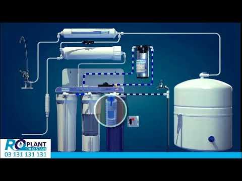 4ed08d695 Domestic RO Plant Process - YouTube