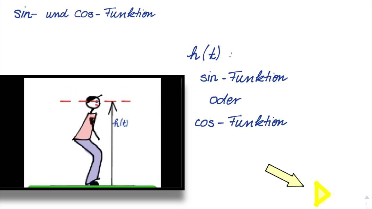 sin- und cos-Funktion-Einführung - YouTube
