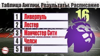Чемпионат Англии по футболу АПЛ 16 тура Результаты расписание таблица бомбардиры