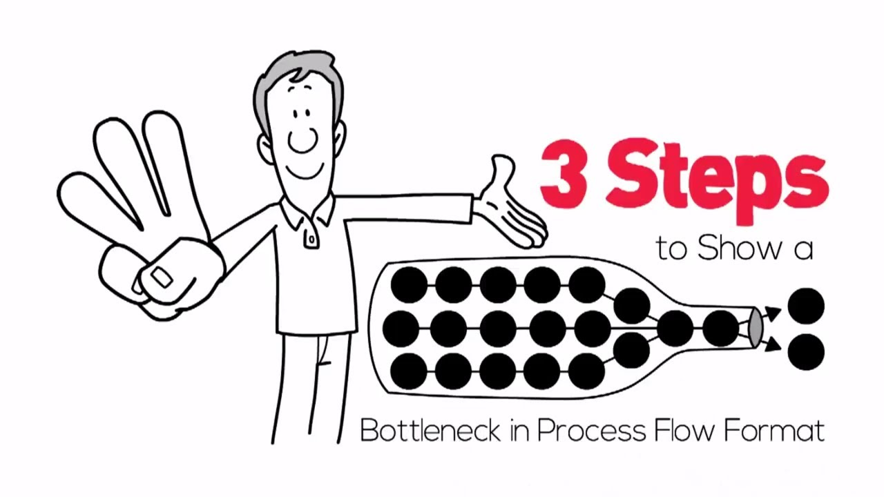 3 Steps to Show a Bottleneck in administrative process