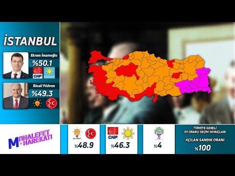 31 Mart Seçim Sonuçları Simülasyonu