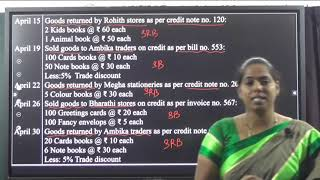 I PUC | ACCOUNTANCY  | RECORDING OF BUSINESS TRANSACTIONS - II - 08