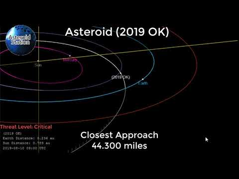 Asteroid (2019 OK) Just Missed Earth and it was really close at 54,000 mph   July 25, 2019 UTC TIME