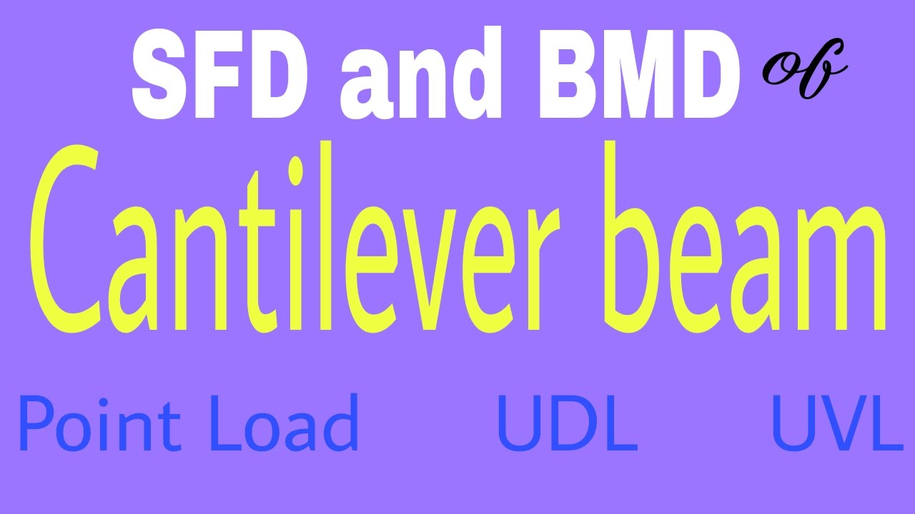 Sfd And Bmd Diagram Of Cantilever Beam Point Load Udl Uvl Draw The Shear Force Bending Moment Diagrams Clearly Indicating Howtodraw Sfdandbmd Shearforce