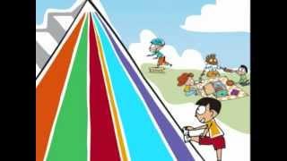 الهرم الغذائي للأطفال من عمر 6 إلى 11 سنة
