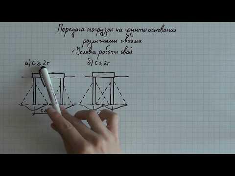 Расчет и проектирование свайных фундаментов (отрывок из урока)
