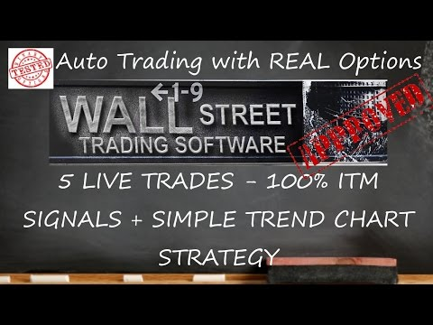 5 Live Trades - 100% ITM RESULTS - Wall Street Trading Software Live Trading 3