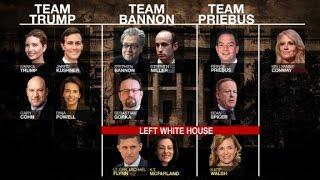 Infighting splits Trump White House