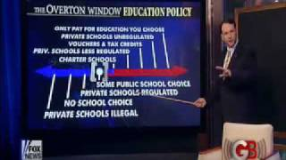 6-16-10 Glenn Beck - 'History of the Overton Window'