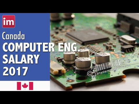 Computer Engineer Salary in Canada | Jobs in Canada