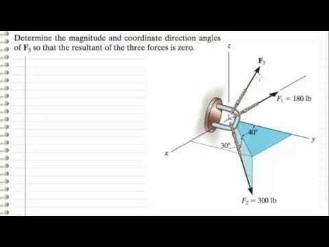 Statics - 3D force balance [The easy way] (Request)