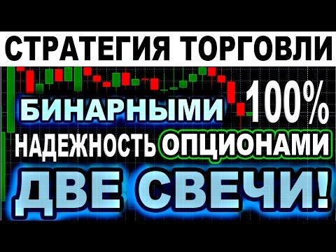 Бинарные опционы стратегии - стратегии торговли бинарными опционами
