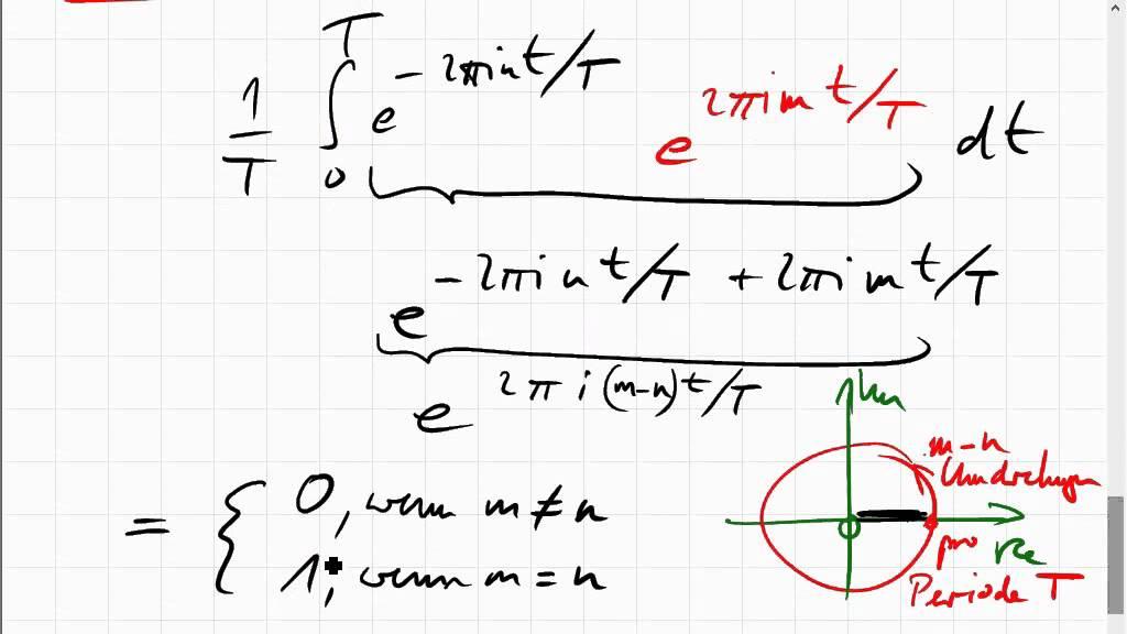 17c 3 Kurzfassung Fourier Reihe Reell Und Komplex Youtube