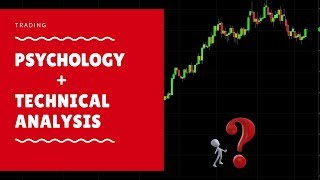 Forex:  Trading a Triangle using Psychology and Technical Analysis