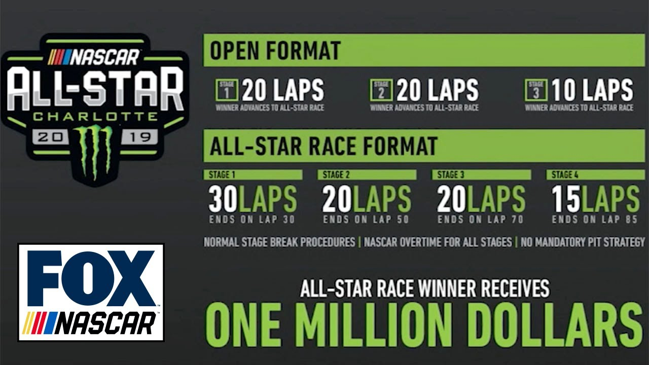 Everything you need to know for the 2019 NASCAR All-Star Race | NASCAR RACE HUB