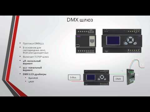 HDL Bus Pro вводный вебинар