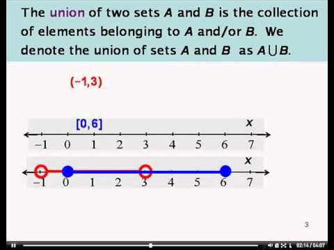 Inequalities Intersections And Unions 1 Youtube
