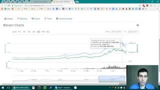 Как заработать на падении курса bitcoin, с помощью WEX-CODE??
