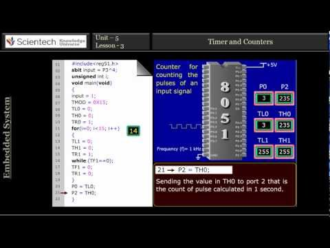 8051 Microcontroller Timer and Counter - SKU Embedded System