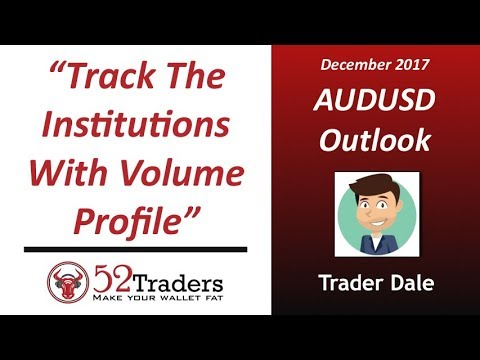Track The Institutions With Volume Profile, Trader Dale AUDUSD December 2017 Market Prediction