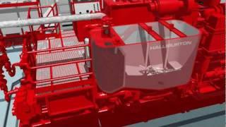 Haliburton Off Shore Oil Rig- Cementing Opperation Advantage Skids