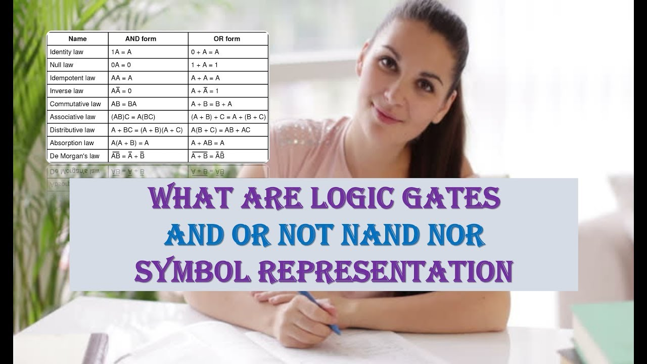 What are logic gates and or not nand nor symbol representation what are logic gates and or not nand nor symbol representation biocorpaavc