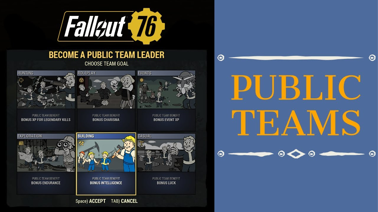 Public Teams are Great but TOGETHER We Can Make Them Even Better - Fallout 76 Wastelanders